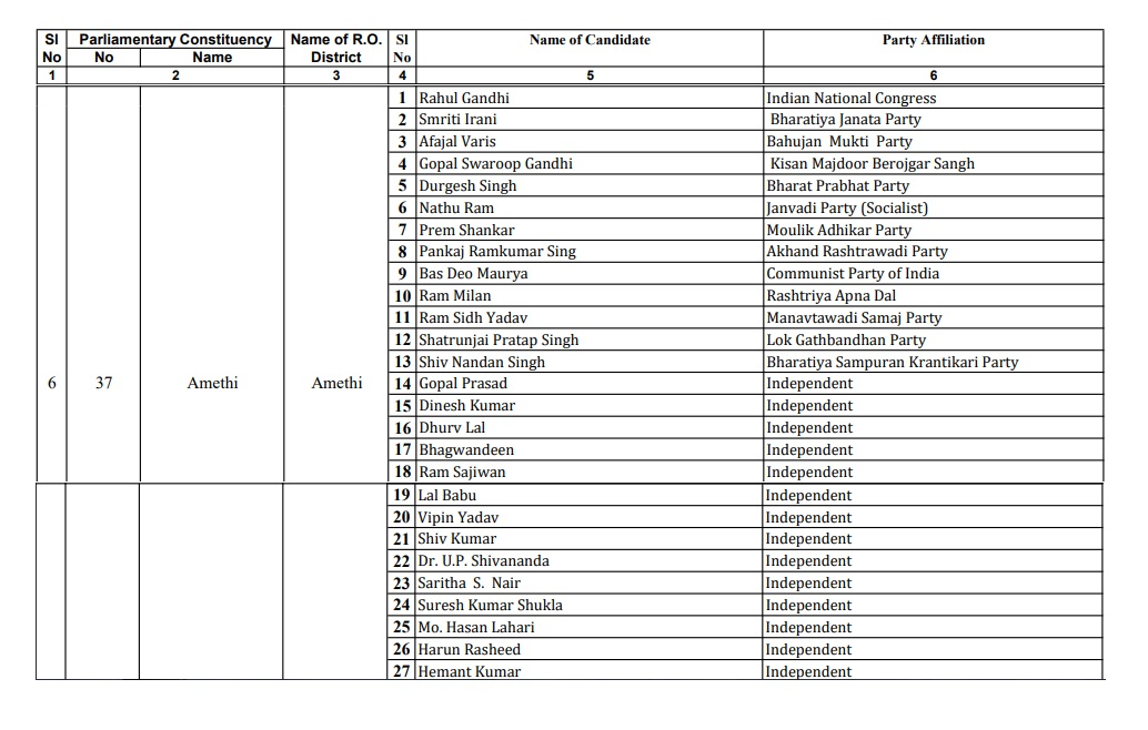 candidate-list